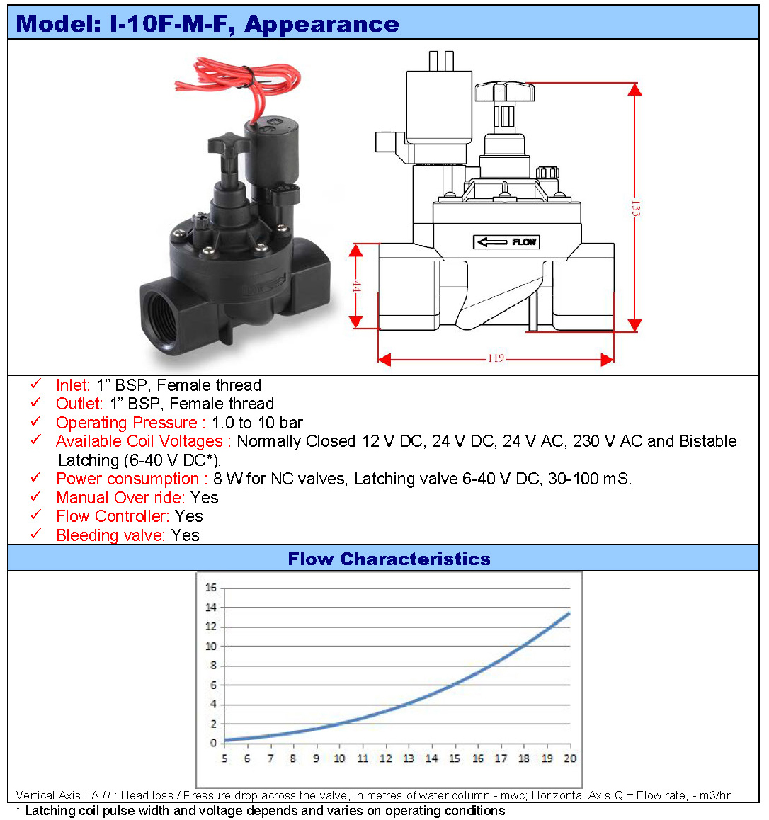 25 mm irrigation solenoid valve, plastic specifications, dimensions